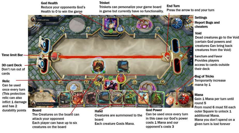 Gods uncahined game Board 2020
