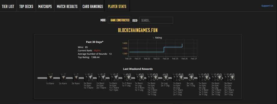 gudecks statistics