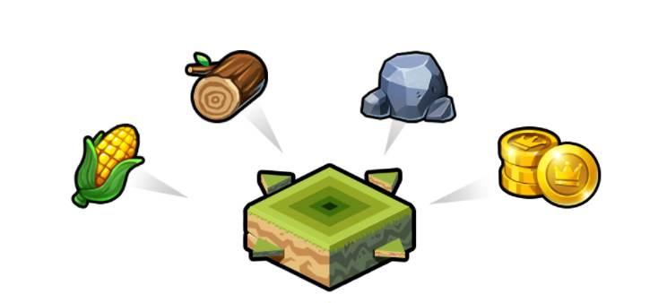 LOK-resources